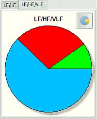 LF/HF/VLF